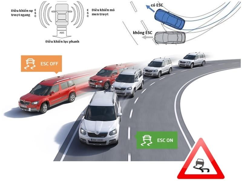 Hệ thống cân bằng điện tử ESP tăng độ an toàn khi di chuyển