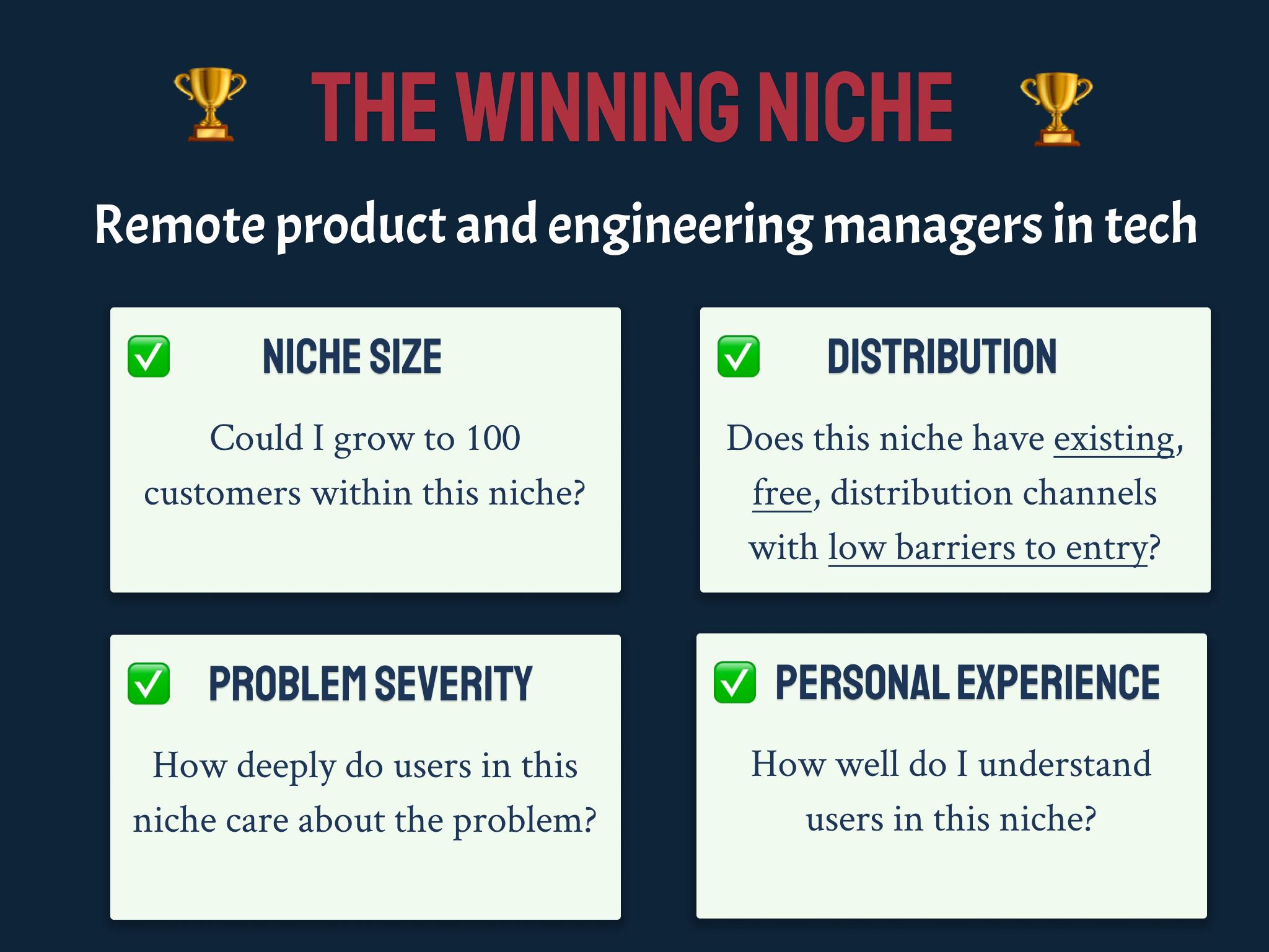 Winning Niche