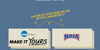NCAA Division II or NAIA Tennis