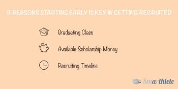 3 Reasons Starting Early is Key in Getting Recruited
