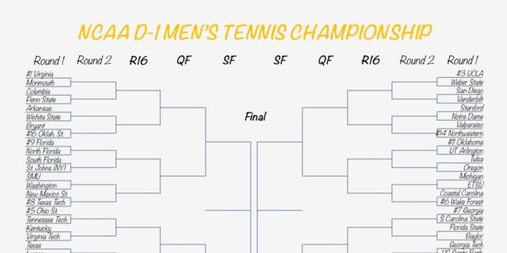 Road Map to NCAA D1 Championship in Men's Tennis