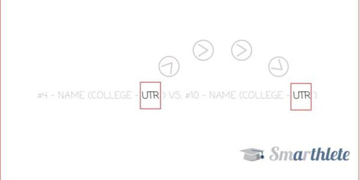 UTR Applied in Match Box Scores