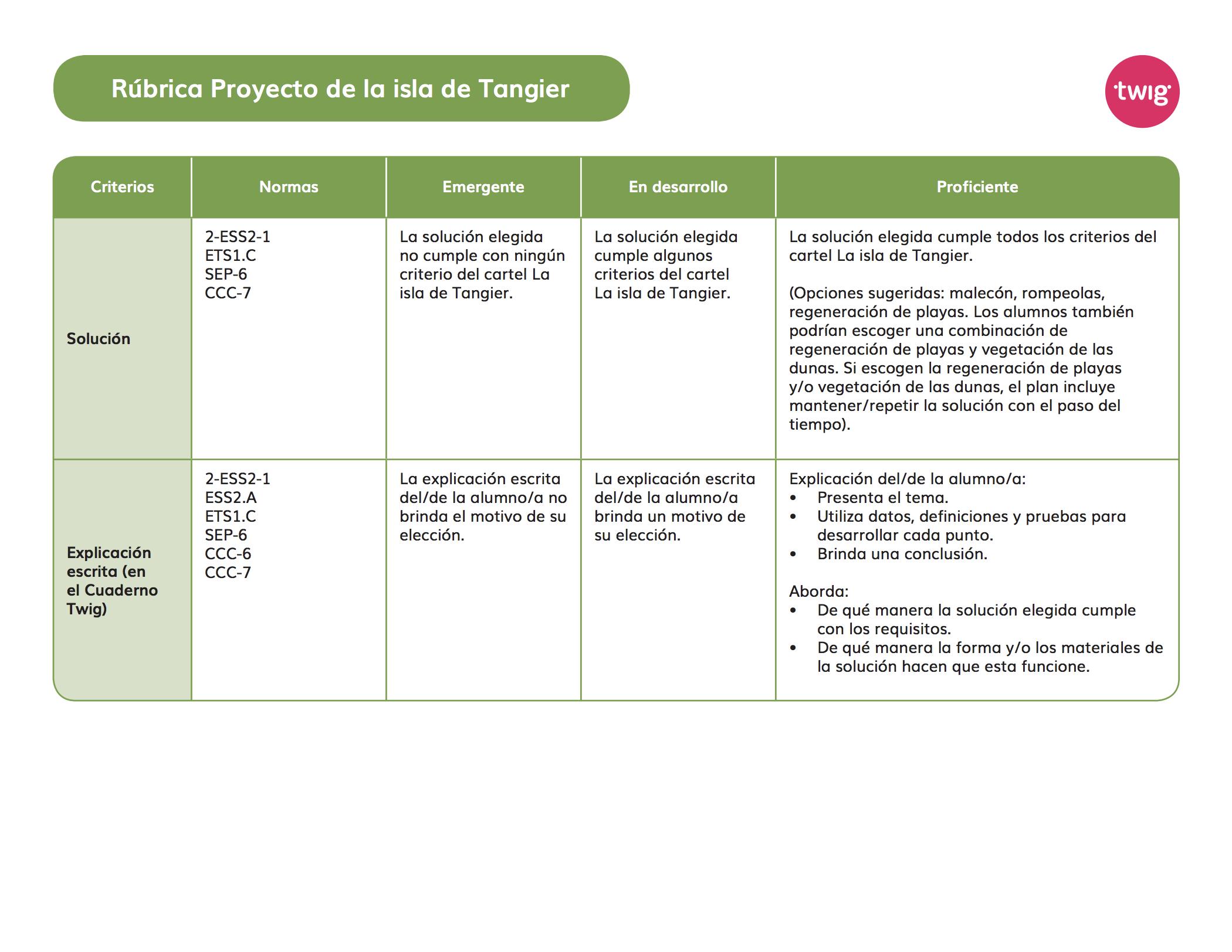 Rúbrica Proyecto de la isla de Tangier