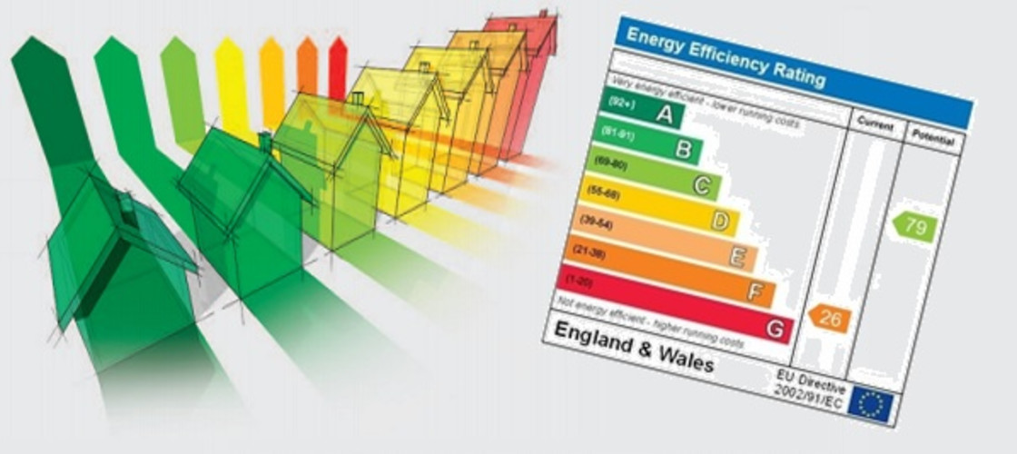 Energy Performance Certificates (EPCs)