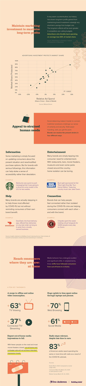 covid infographic
