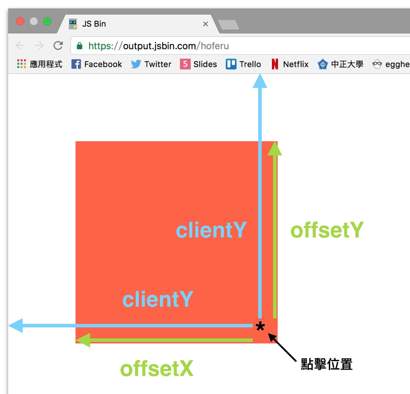 offset&client