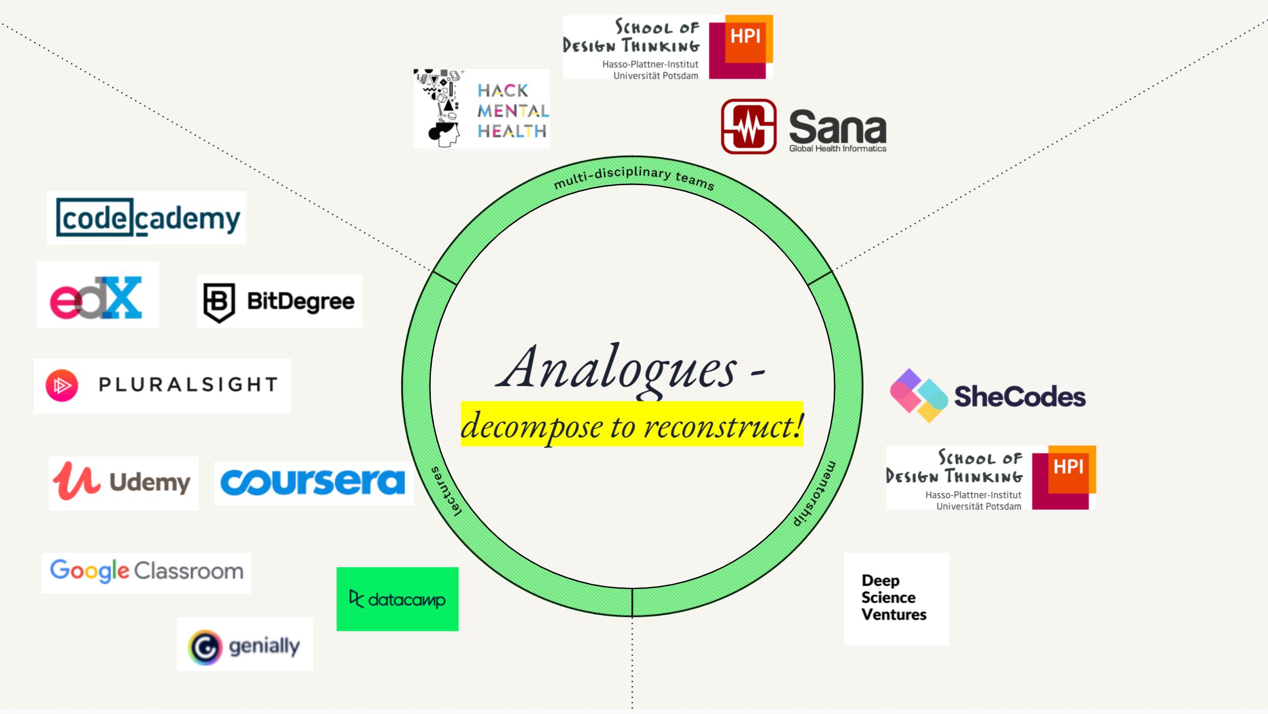 4.1 Analogues.png