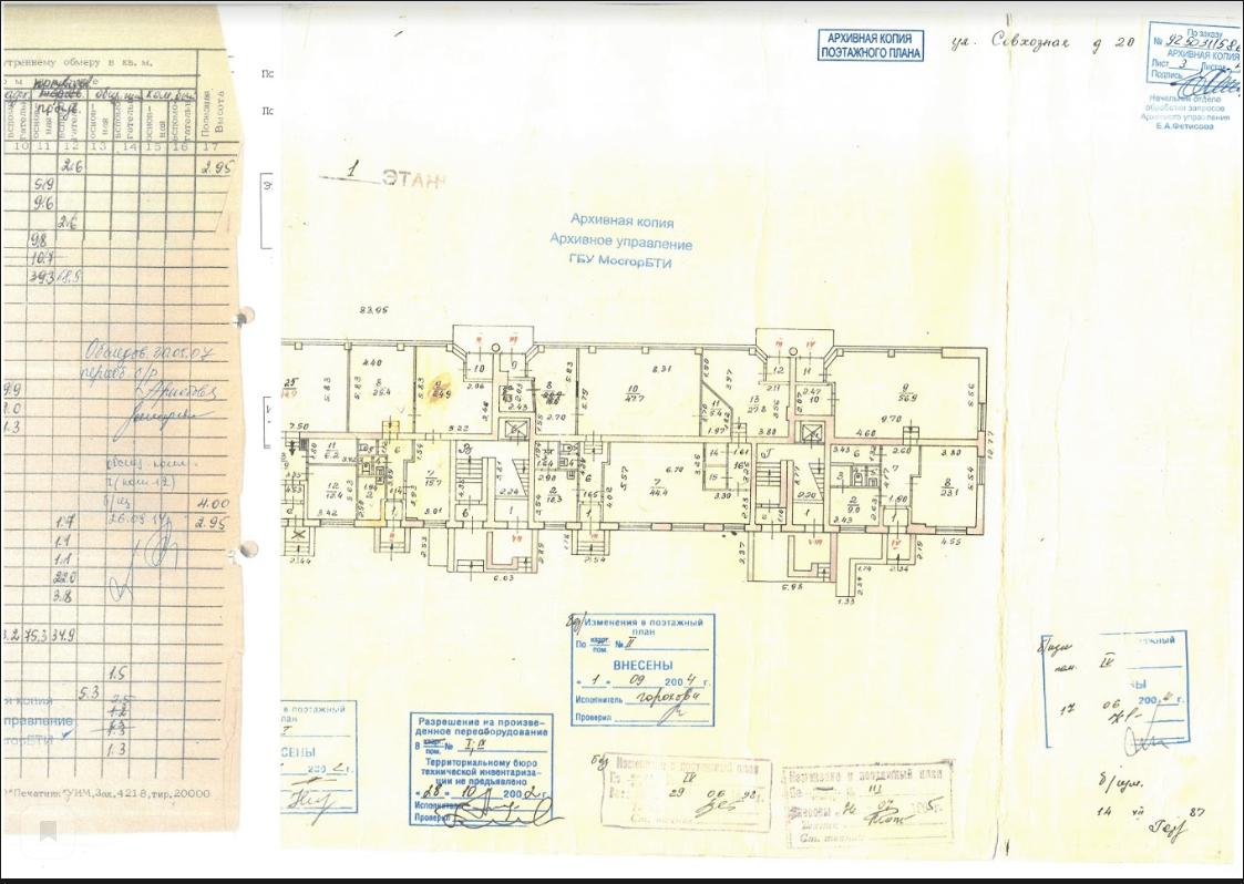 Перепланировка нежилых помещений в многоквартирном доме в 2021 году