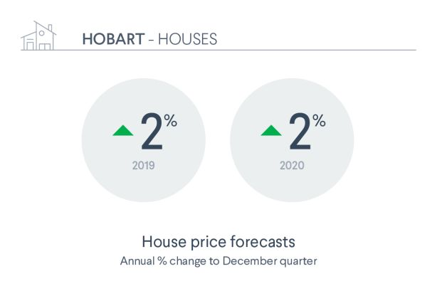 DM16578_Domain_Nov_Forcasting_Report_Assets_Infographics_HR_RGB_HOB_House_hwa6sa