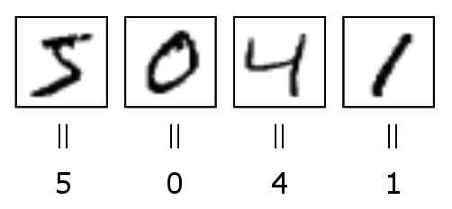 MNIST Database Sample