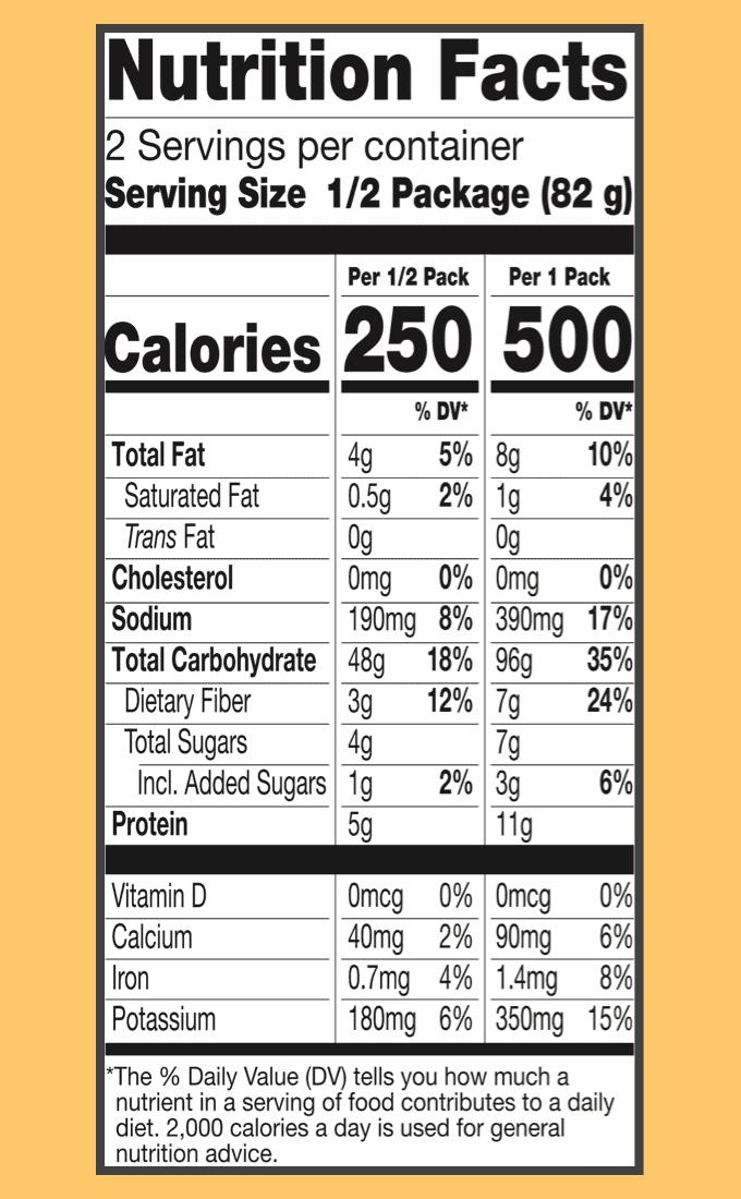 Nutritional biryani one pot rice kit