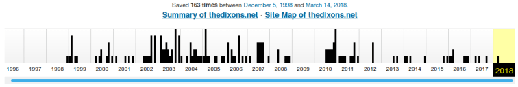 screenshot of archive.org snapshot calendar