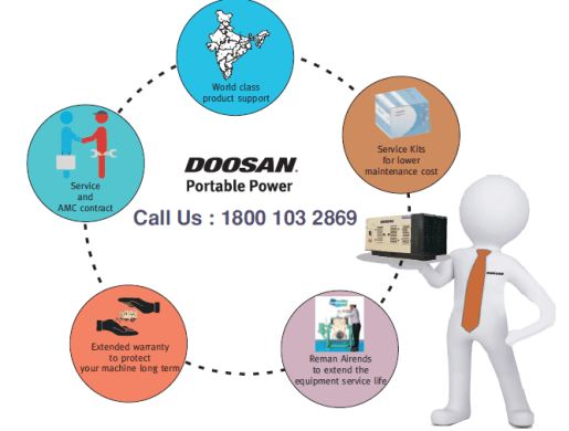 Doosan Portable Power Service