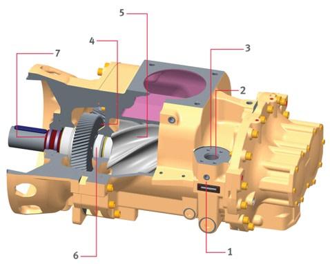 Doosan Air Compressors