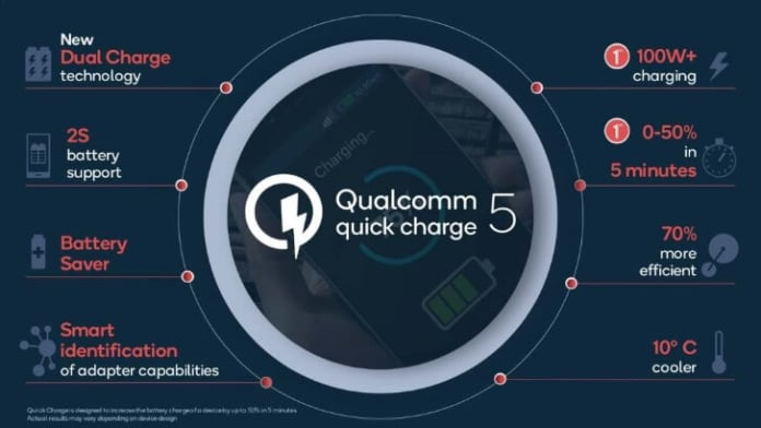 Qualcomm Quick Charge 5 caracteristici