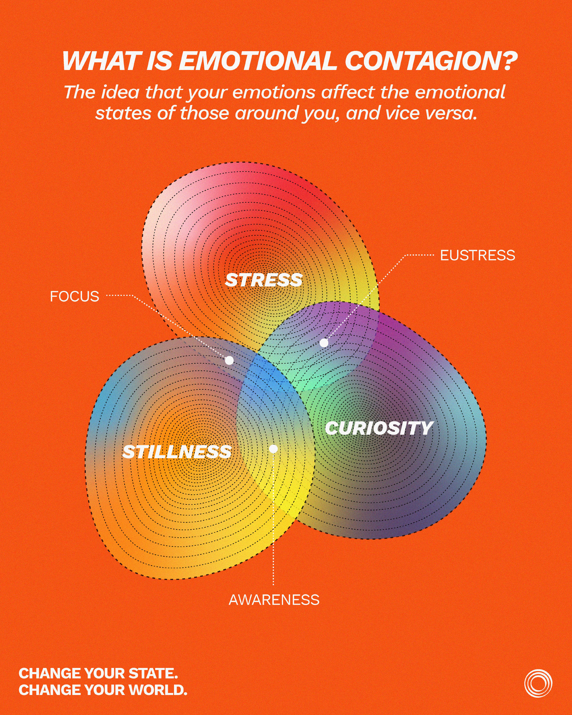 Stillness Enhancing Company Culture