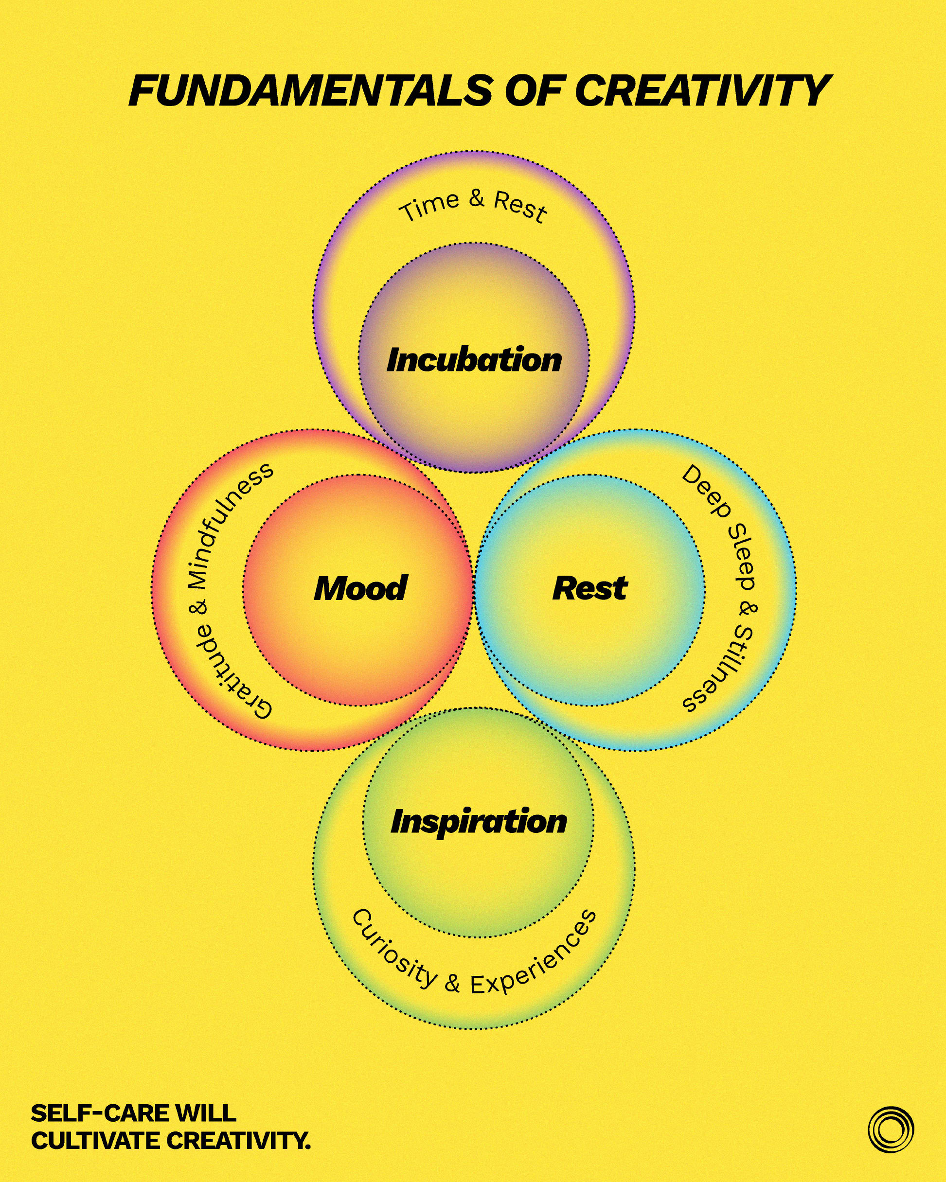 Using Stillness meditation to increase creativity in the workplace