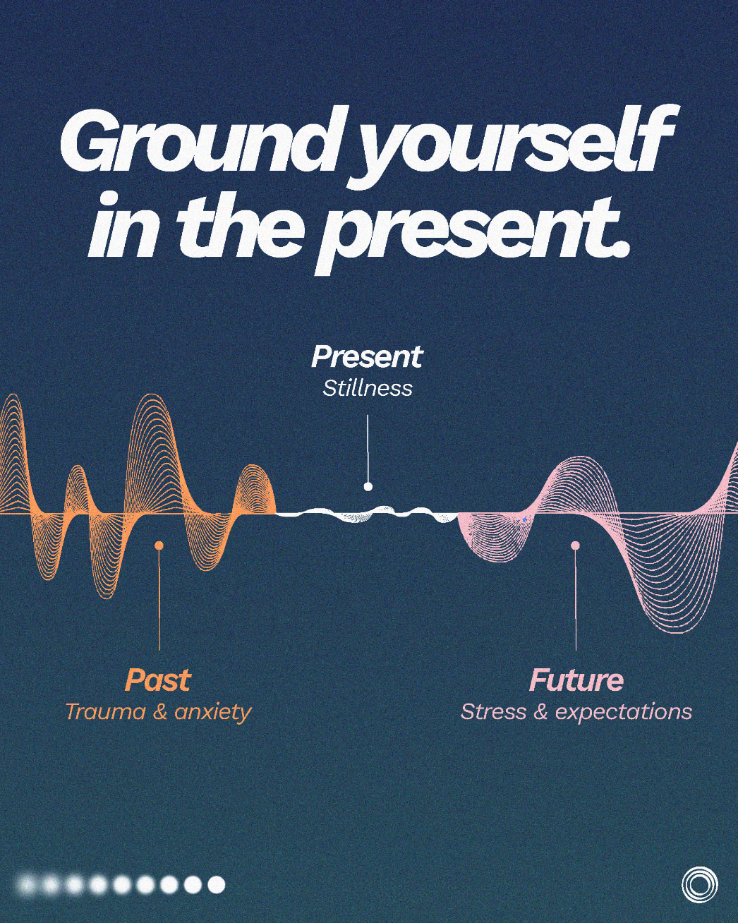 Stillness is presence. The image shows past and future noise with a stable present