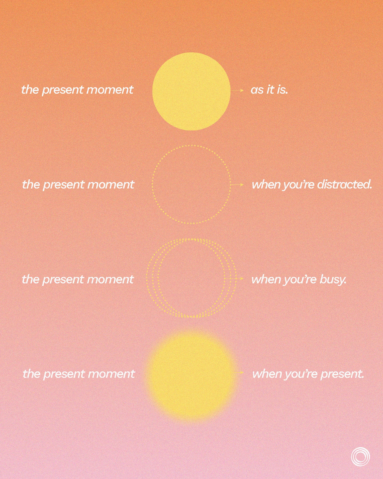 The Difference Between Stillness & Mindfulness