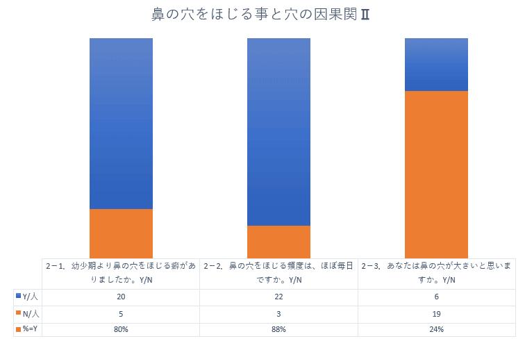 らいおんのぱぱhana-data2