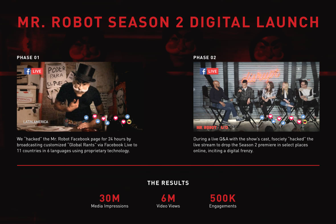 Mr Robot Season 2 Digital Launch Usa Network Istrategylabs