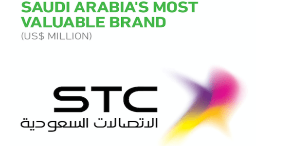 STC Stays with J. Walter Thompson, Awarding New Corporate Account Alongside Consumer Business Unit
