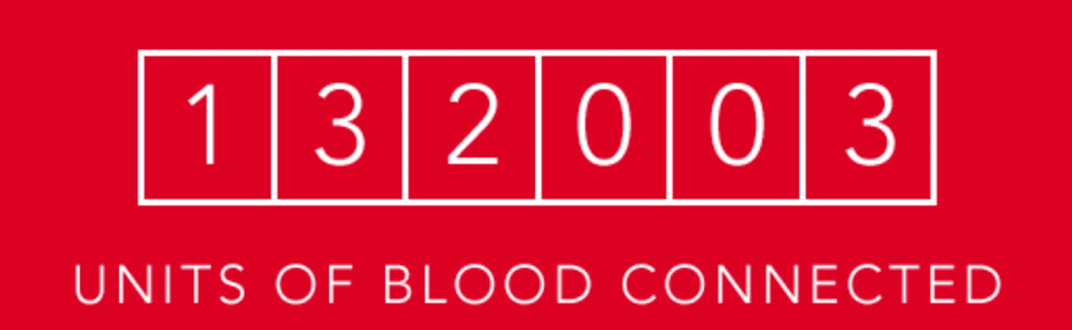Blood Count 1
