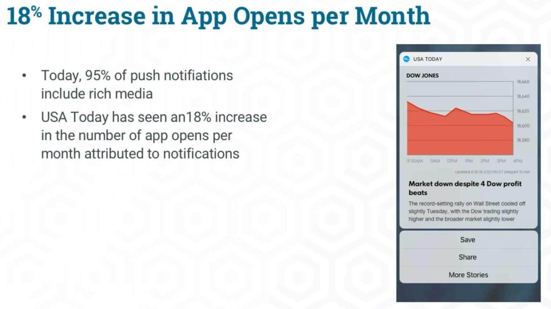 Push notification insight2