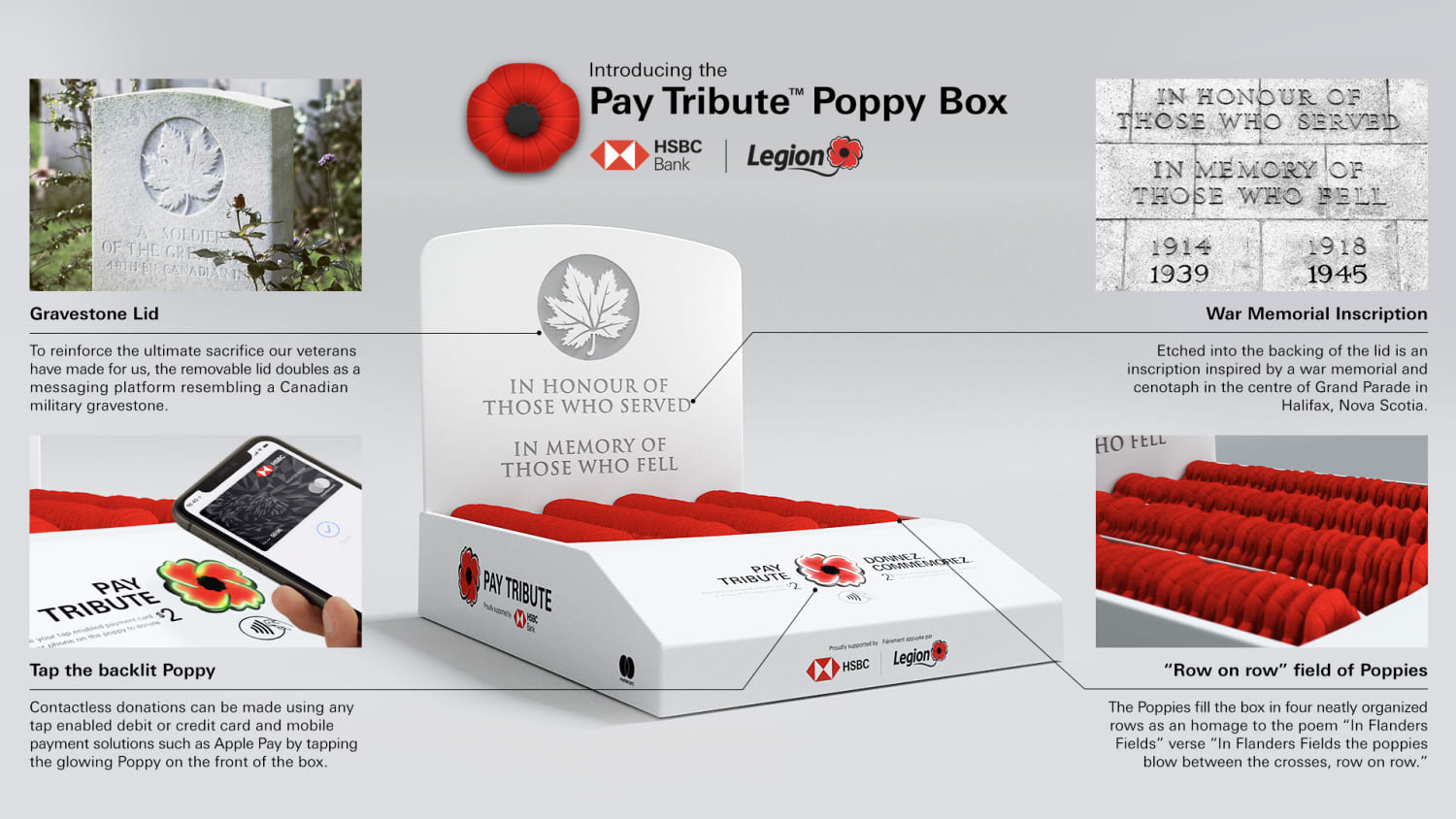 """Grey background with Pay Tribute box containing poppies. Words on the box """"In honour of those who served. In memory of those who fell. Four squares on both sides of the page with images of a tombstone, poppies and a cellphone with Pay Tribute app."""