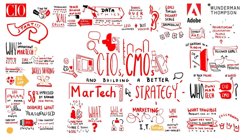 CIO CMO Live Illustration