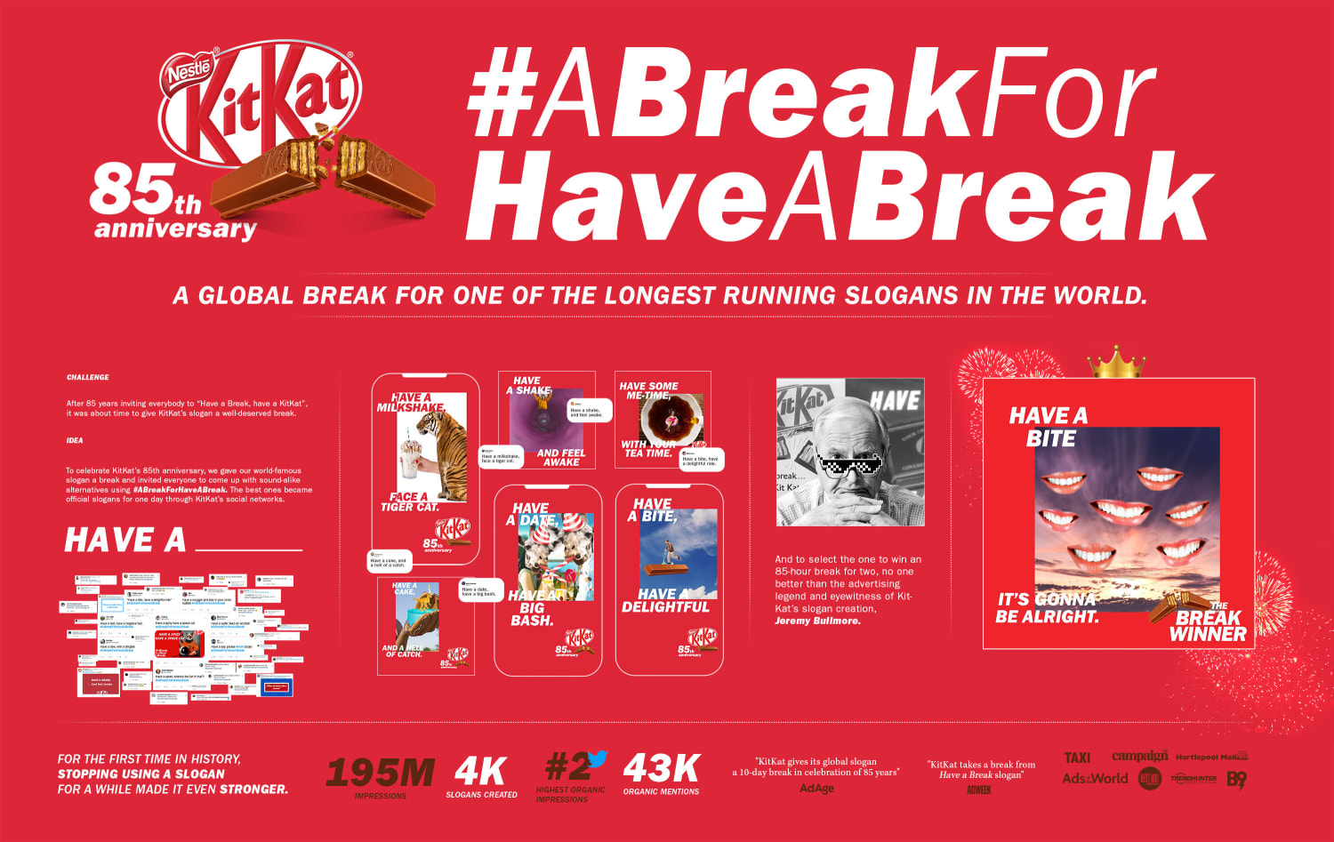 KitKat case study board showing campaign assets and results
