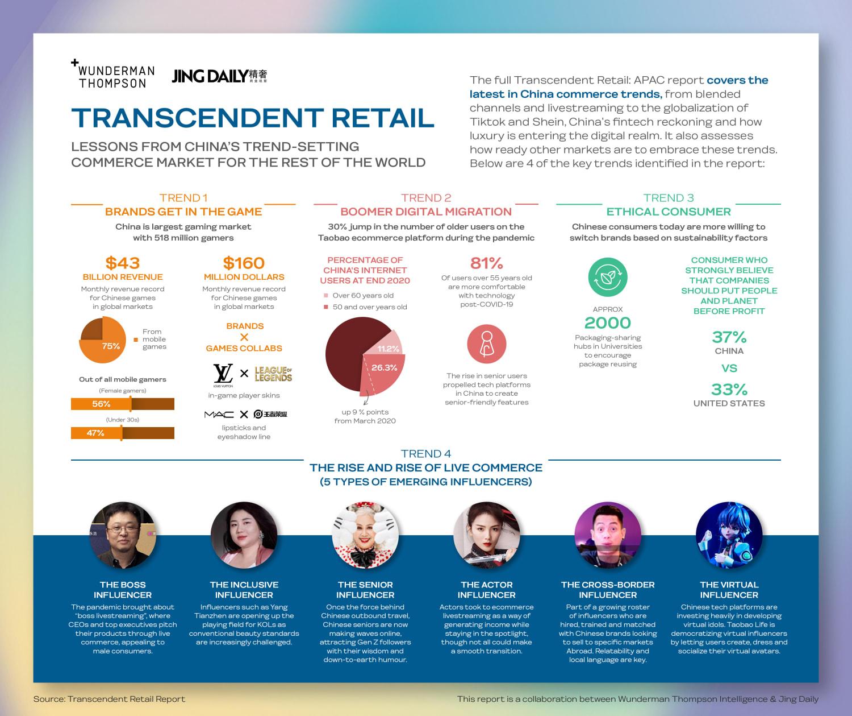 Transcendent Infographic v2