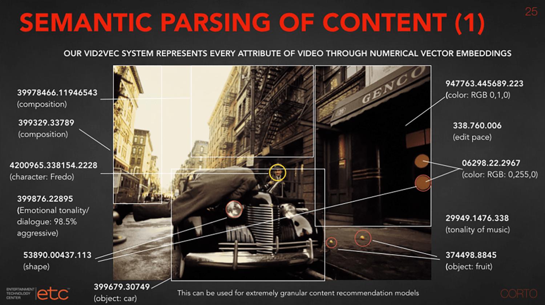 WEB visual parsing