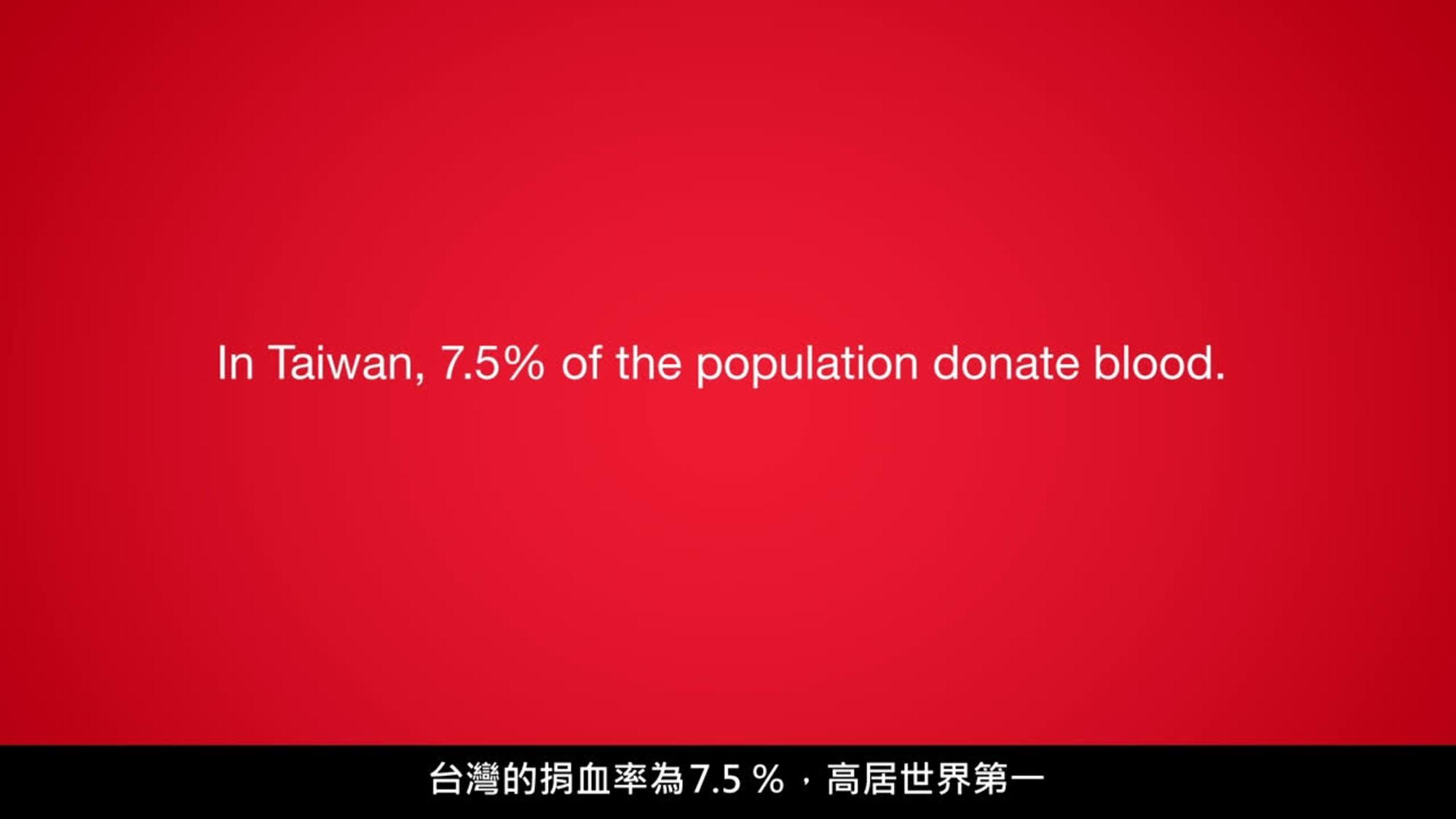 WT com Taipei Work Blood Beacon 8 2019