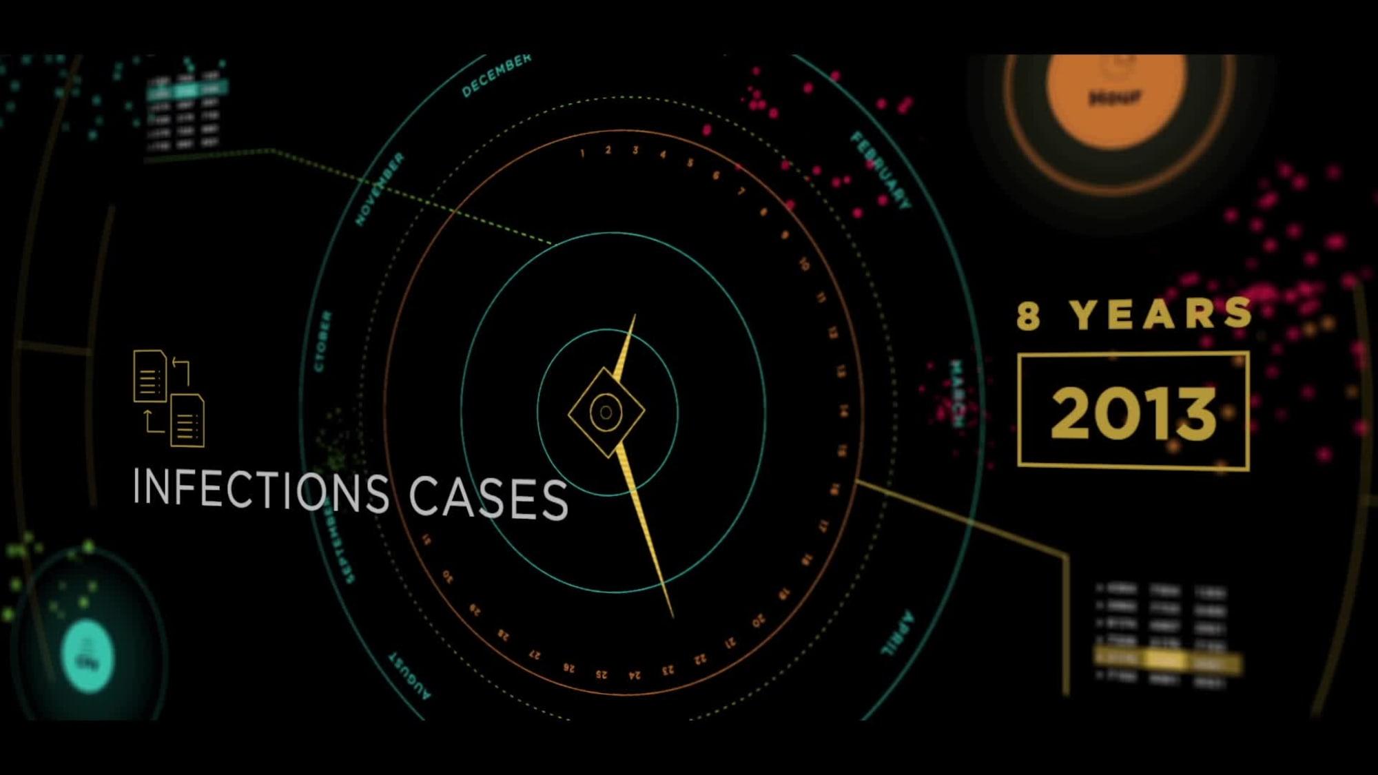 Wunderman Thompson WORK Theraflu Tracker case study