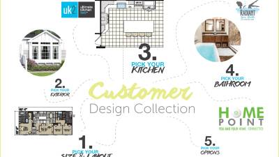 Customer Design Collection