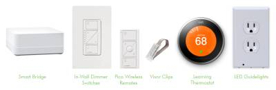 New Image, Home Point, smart home technology package