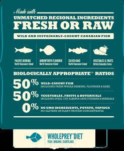 hrana caini Acana Wild Coast cu carne de peste compozitia