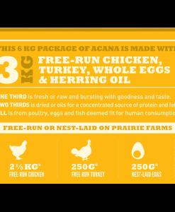 hrana caini Acana Classics Prairie Poultry compozitie pui si curcan