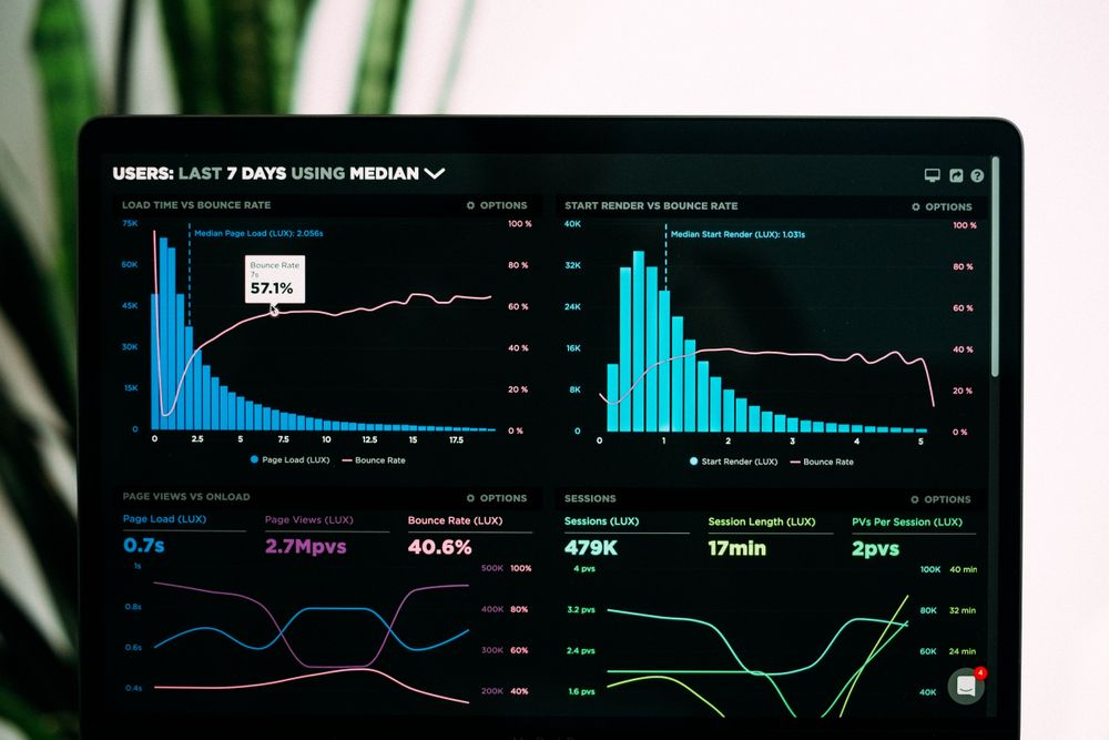 Urlefy Analytics Features