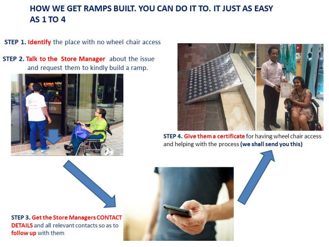 Easy steps to build a ramp