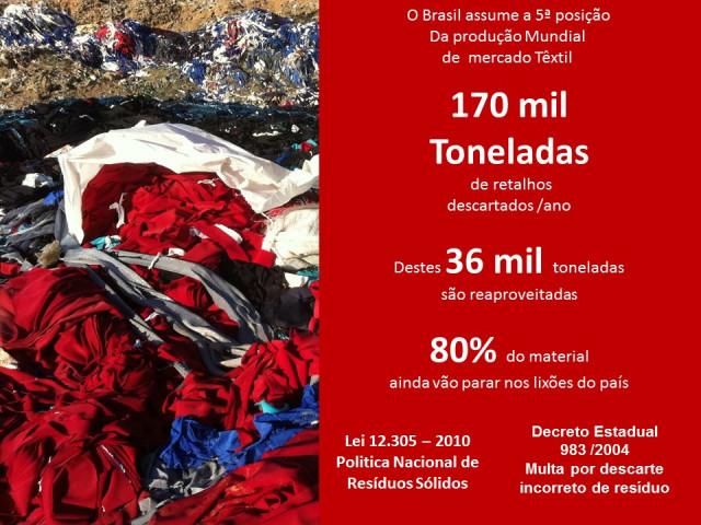 Porque trabalhamos com resíduos têxteis