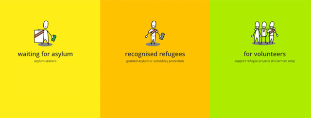 Impression of www.iamrefugee.at