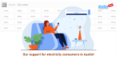 Our Support for Electricity Consumers in Austin!