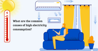 Causes of High Electricity Consumption