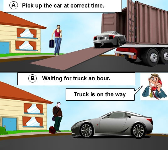 Cheap car Transport Quotes