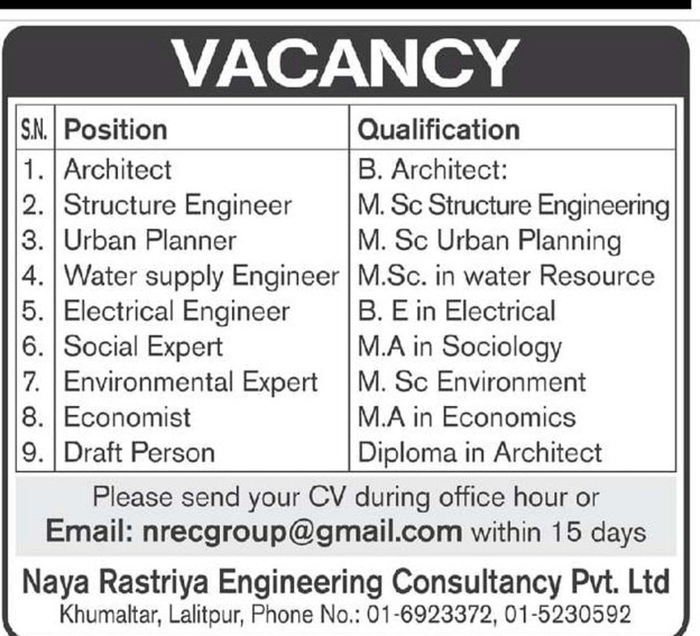Vacancy - Architect, Structure Engineer, Urban Planner, Water Supply  Engineer, Electrical Engineer