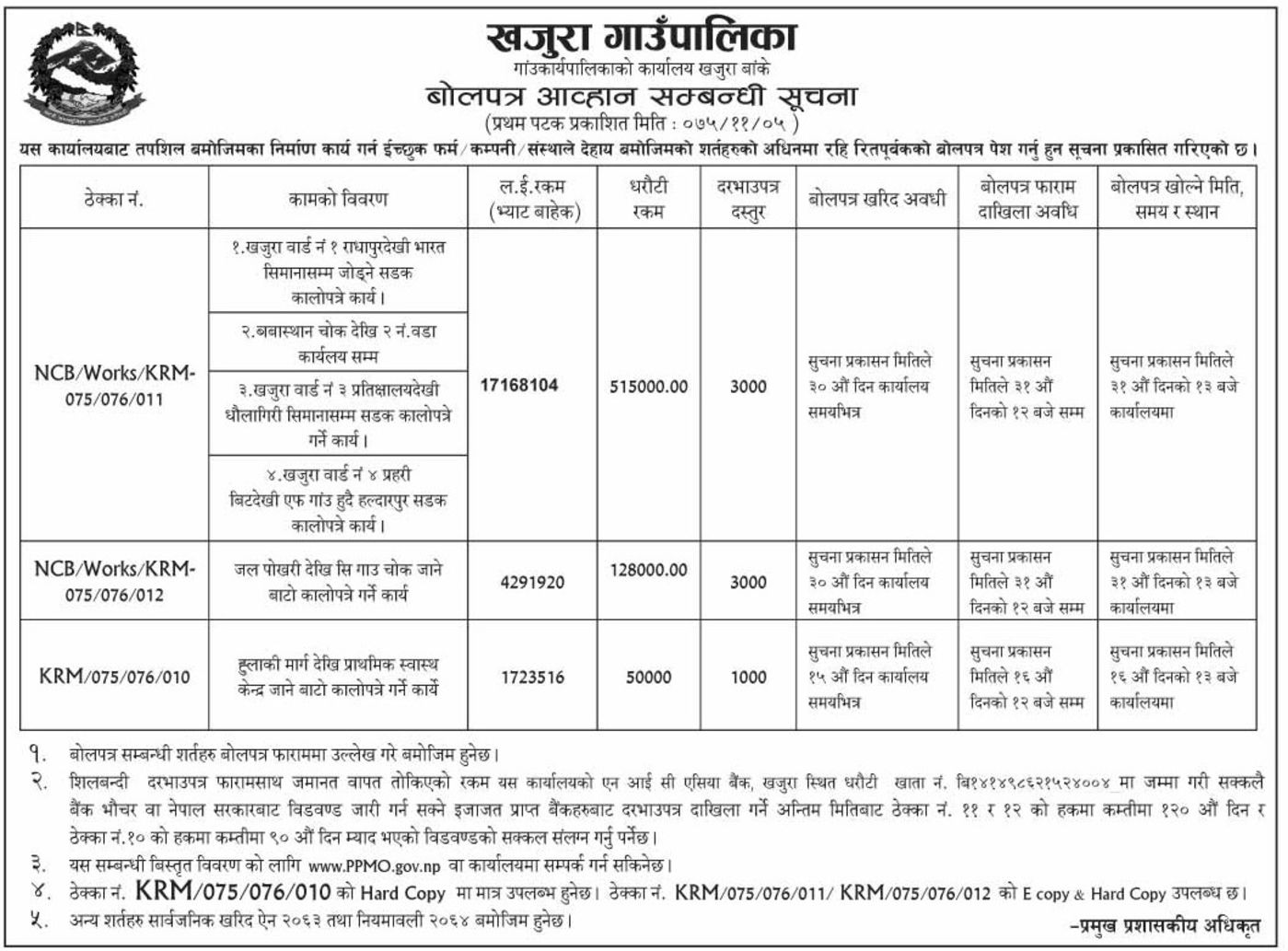 Bids and Tenders Nepal - Tender - Construction Of Black Topped Road
