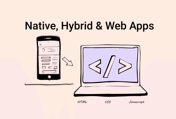 Native, Hybrid and Web Apps - What's the Difference?
