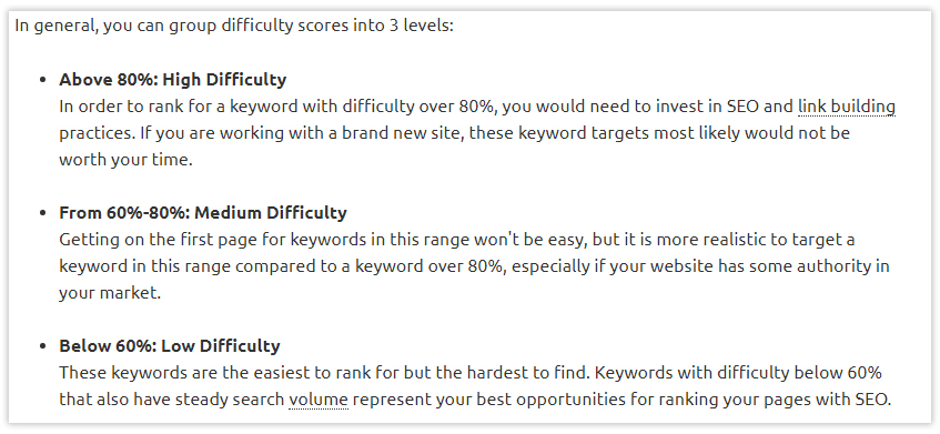 Keyword difficulty scale provided by SEMRush.